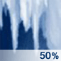weather graphic image