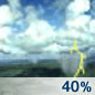 Scattered Thunderstorms Chance for Measurable Precipitation 40%
