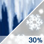 Wintry Mix Chance for Measurable Precipitation 30%
