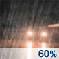 Rain Likely Chance for Measurable Precipitation 60%