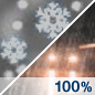 Rain/Snow Chance for Measurable Precipitation 100%
