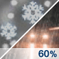 Rain/Snow Likely Chance for Measurable Precipitation 60%