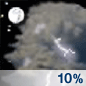 A 10 percent chance of showers and thunderstorms before midnight.  Mostly cloudy, with a low around 57.