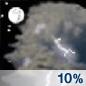 Slight Chance Thunderstorms Chance for Measurable Precipitation 10%