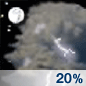 A 20 percent chance of showers and thunderstorms before midnight.  Mostly cloudy, with a low around 38. Southeast wind around 6 mph becoming calm  in the evening.