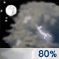 Thunderstorms Chance for Measurable Precipitation 80%