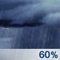 Heavy Rain Chance for Measurable Precipitation 60%