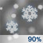 Snow Chance for Measurable Precipitation 90%
