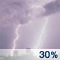 Scattered Thunderstorms Chance for Measurable Precipitation 30%