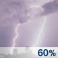 Thunderstorms Likely Chance for Measurable Precipitation 60%