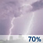 Showers likely and possibly a thunderstorm before midnight, then showers and thunderstorms likely after midnight. Some of the storms could produce heavy rain.  Cloudy, with a low around 52. North wind 5 to 8 mph.  Chance of precipitation is 70%.