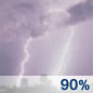 Thunderstorms Chance for Measurable Precipitation 90%