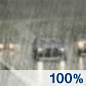 Rain Chance for Measurable Precipitation 100%