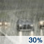 Scattered Rain Chance for Measurable Precipitation 30%