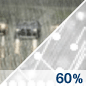 Rain/Sleet Likely Chance for Measurable Precipitation 60%