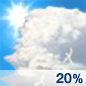 Isolated Thunderstorms Chance for Measurable Precipitation 20%