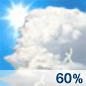Severe Thunderstorms Chance for Measurable Precipitation 60%