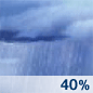 Chance Drizzle Chance for Measurable Precipitation 40%