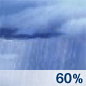 Showers Likely Chance for Measurable Precipitation 60%