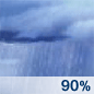 Rain Chance for Measurable Precipitation 90%