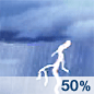 Chance Thunderstorms Chance for Measurable Precipitation 50%