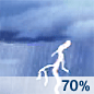 Heavy Rain Chance for Measurable Precipitation 70%