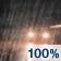 Heavy Rain. Chance for Measurable Precipitation 100%