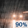 Rain. Chance for Measurable Precipitation 90%