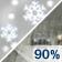 Rain/Snow. Chance for Measurable Precipitation 90%