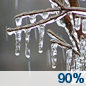 This Afternoon: Freezing rain.  High near 33. Southeast wind around 14 mph.  Chance of precipitation is 90%. Total daytime ice accumulation of less than a 0.1 of an inch possible.
