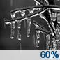 Tuesday Night: Freezing rain likely with a chance of freezing drizzle before 7pm, then a chance of freezing drizzle after 7pm.  Cloudy, with a low around 29. Northeast wind around 5 mph becoming calm  in the evening.  Chance of precipitation is 60%. New ice accumulation of less than a 0.1 of an inch possible.
