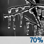 Tuesday Night: Freezing rain likely before 2am.  Cloudy, with a low around 14. Chance of precipitation is 70%.