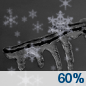 Tonight: Snow likely before 10pm, then rain, snow, and freezing rain likely.  Mostly cloudy, with a temperature rising to around 36 by 4am. East wind around 5 mph becoming south after midnight.  Chance of precipitation is 60%. Little or no ice accumulation expected.  New snow accumulation of less than one inch possible.