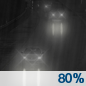 Friday Night: Rain.  Low around 39. Chance of precipitation is 80%.