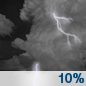 Tonight: A 10 percent chance of showers and thunderstorms after 11pm.  Mostly cloudy, with a low around 65. South wind 5 to 9 mph becoming light and variable  after midnight.