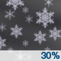A 30 percent chance of snow.  Cloudy, with a low around 24.