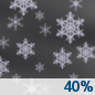 Friday Night: A 40 percent chance of snow.  Mostly cloudy, with a low around 28.
