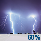 Friday Night: Showers and thunderstorms likely.  Mostly cloudy, with a low around 66. Chance of precipitation is 60%.