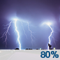 Tuesday Night: Rain and thunderstorms, mainly before 1am.  Low around 61. Chance of precipitation is 80%.