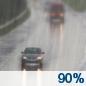 Thursday: Rain.  High near 54. Chance of precipitation is 90%.