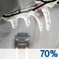 Today: A chance of freezing rain before noon, then rain likely, possibly mixed with freezing rain between noon and 1pm, then rain likely after 1pm.  Cloudy, with a high near 37. East wind 5 to 7 mph becoming calm  in the afternoon.  Chance of precipitation is 70%. Little or no ice accumulation expected.