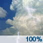 Sunday: Showers and thunderstorms. Some of the storms could be severe.  High near 78. Chance of precipitation is 100%.