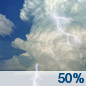 Monday: A chance of showers and thunderstorms.  Partly sunny, with a high near 87. Chance of precipitation is 50%.
