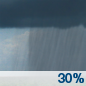 Tuesday: A 30 percent chance of showers.  Partly sunny, with a high near 68.