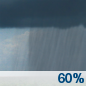 Tuesday: Showers likely and possibly a thunderstorm.  Mostly cloudy, with a high near 74. Chance of precipitation is 60%.