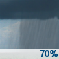 Monday: Showers likely and possibly a thunderstorm.  Mostly cloudy, with a high near 70. Chance of precipitation is 70%.