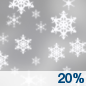 Thursday: A 20 percent chance of snow showers.  Partly sunny, with a high near 26.