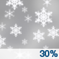 Tuesday: A 30 percent chance of snow showers.  Mostly cloudy, with a high near 25.