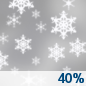 Monday: A chance of snow showers.  Mostly cloudy, with a high near 30. Chance of precipitation is 40%.