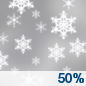 Monday: A 50 percent chance of snow.  Cloudy, with a high near 26.